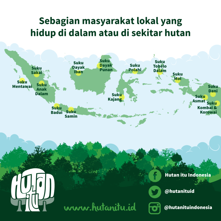 infografis-3-hutan-itu